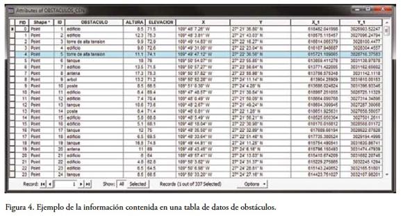 Open journal systems la construccin de cada tabla es similar de esta forma cada capa de informacin cuenta con una base de datos que se puede consultar y modificar segn las urtaz Images